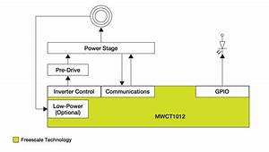Freescale Is Bringing Turbo Wireless Power With A 15w Qi