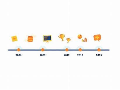Timeline Animation Animated Flat Dribbble Graduation Company