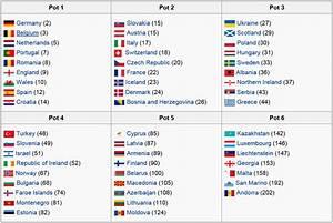 Soccer: World Cup 2018 preliminary draw - International ...