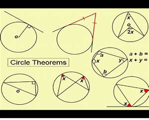 Topic Two Circle Theorems On Flowvella