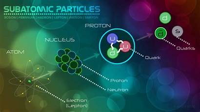 Physics Wallpapers Particle Science Particles Subatomic Chemistry