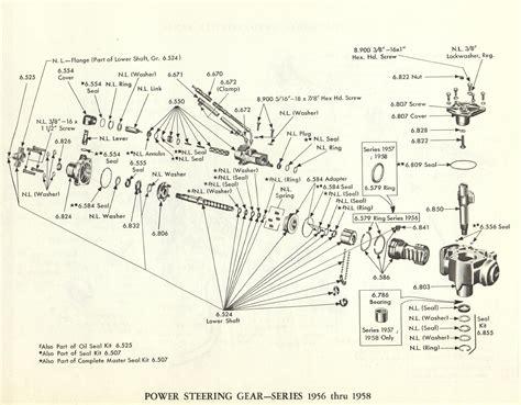 Cadillac Power Steering Gear