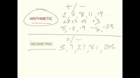 arithmetic decorating ideas