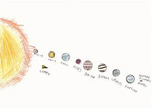 Pencil Drawings of Solar System - Pics about space