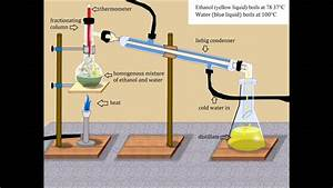 Distillation Of Water And Ethanol