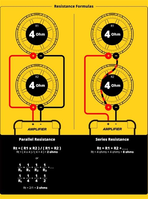 subwoofer speaker wiring diagrams kicker 174 inside