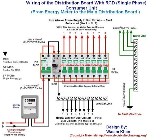 wiring   distribution board  rcd single phase home supply