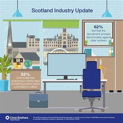 Industry Scotland Update Finance Close Brothers Based