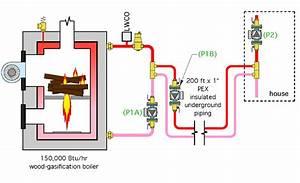 Piping Diagram Outdoor Wood Boiler  U2013 Powerking Co