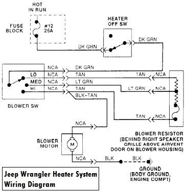 2001 jeep wrangler wiring diagram wiring diagram and schematic diagram images