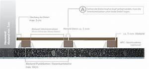 Wpc Balkon Unterkonstruktion : wpc unterkonstruktion abstand ~ Eleganceandgraceweddings.com Haus und Dekorationen