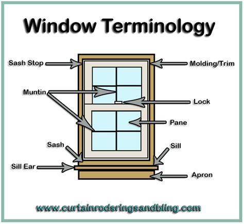 curtain ideas for bathroom windows dining room draperies luxurious living room curtains home