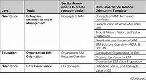 data governance template pictures to pin on pinterest With template for data governance policy document