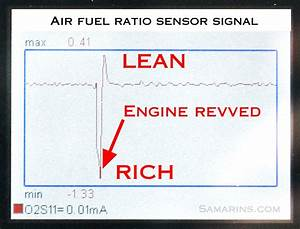 Air Fuel Ratio  A  F  Sensor  How It Works  Problems  Testing