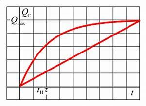 Kondensator Ladung Berechnen : ein und ausschalten von rc kreisen leifi physik ~ Themetempest.com Abrechnung