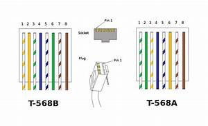 Usb Cat 5 Wiring Diagram And Crossover Cable Diagram