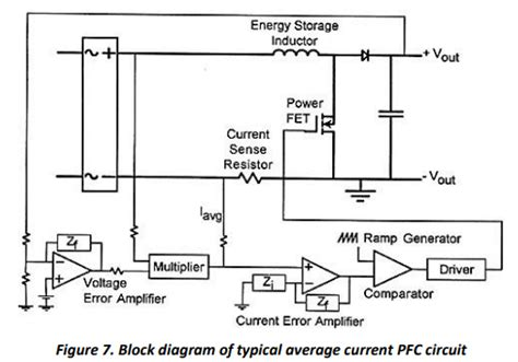 New Techniques For Testing Power Factor Correction