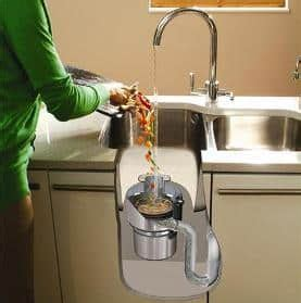 kitchen sink garbage disposal council to trial food waste disposers letsrecycle 5813