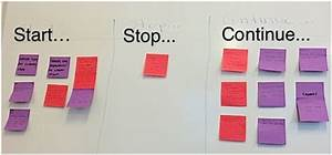 start stop continue template - agile retrospective meetings formats ideas and