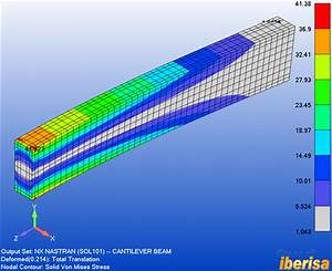 Reactive Moments In A Cantilever Beam Modeled With 3-d Elements - Nastran
