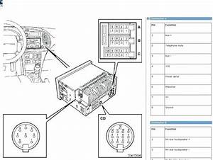 Saab 9 3 2003 Linear Wiring Diagram
