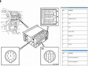 2002 Saab 9 3 Radio Wiring Diagrams 3633 Cnarmenio Es