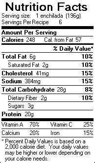 creamy chicken enchiladas healthy weight loss recipe
