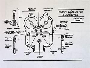 Saab Journal  Tech Tip  Weber 32  36 Dgv5a Jetting
