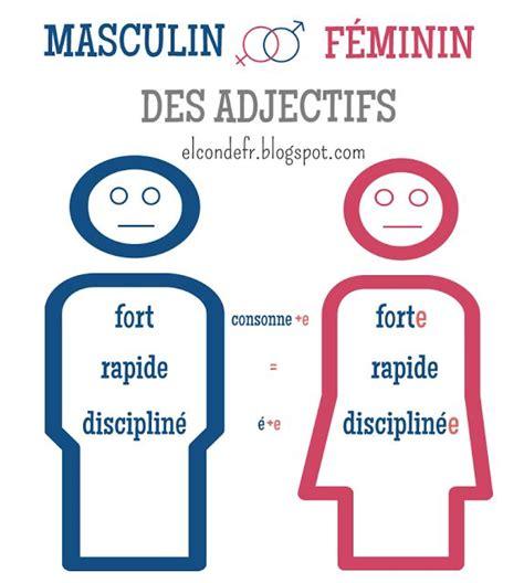 toilette masculin ou feminin toilette feminin ou masculin 28 images 17 best images about franskundervisning masculin f