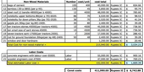 job costing spreadsheet template costing spreadsheet