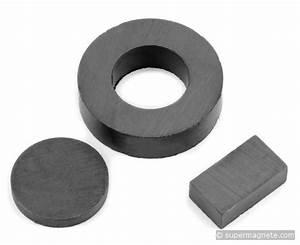 magnet material neodymium NdFeB Ferrites AlNiCo ...