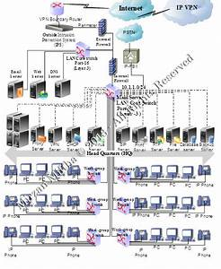 Network Diagram For Head Office Wlan Network Implementation