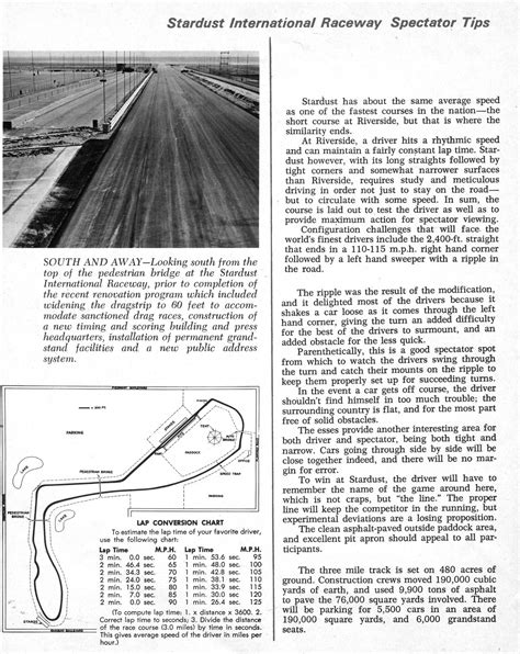USRRC Las Vegas 1966 - Racing Sports Cars