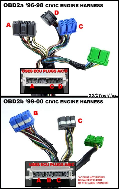 Wiring Diagram Needed For Green Plug Pin Ecu Side