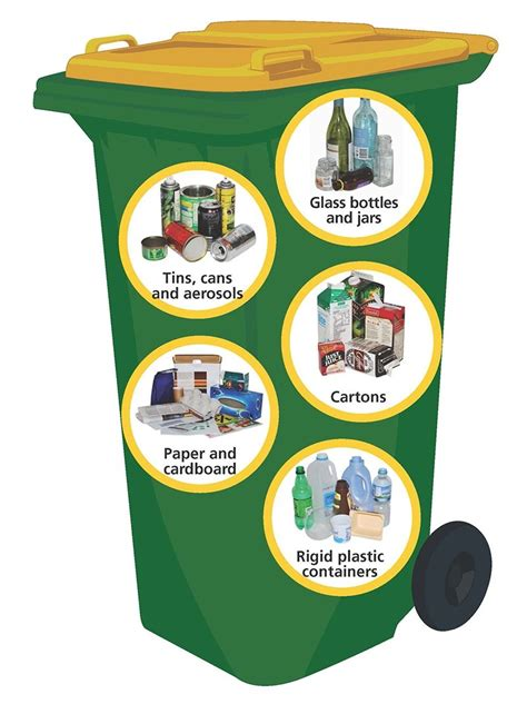 Three Bin System  Waste And Recycling  City Of Marion