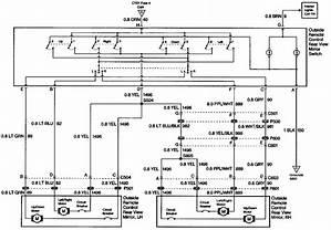 Wiring Diagram 1996 Chevy Blazer Spark Plub Moleculardiagram Enotecaombrerosse It