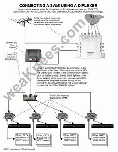 Gallery Of Satellite Dish Wiring Diagram Download