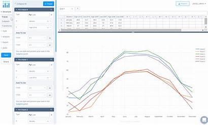 Scatter Line Plot Chart Graph Excel Plots