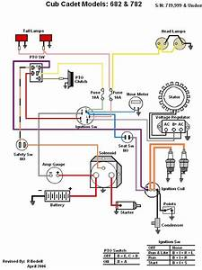 Cub Cadet Wiring Harness Diagram