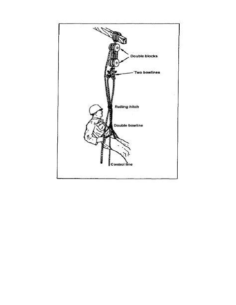 Boatswain S Chair Uses by Part C Hoisting Equipment