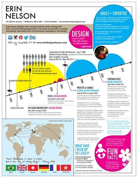 20419 infographic resume template forward visual resume exle resume help
