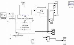 Simulink Model Of Permanent Magnet Dc Pump Motor