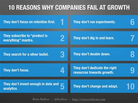 growth is optional 10 reasons why companies fail at