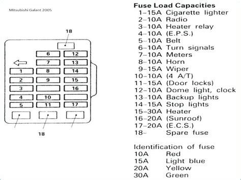 2006 Pontiac G6 Fuse Diagram by 2009 Pontiac G6 Fuse Diagram Pontiac G6 Engine Fuse Box