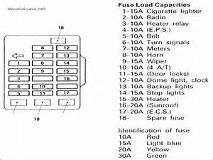 2009 Pontiac G6 Fuse Diagram  U2013 Pontiac G6 Engine Fuse Box
