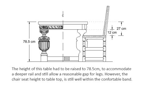 Average Living Room Table Height by Dining Room Table Height Growswedes