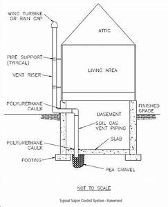 Wiring Diagram For Basement
