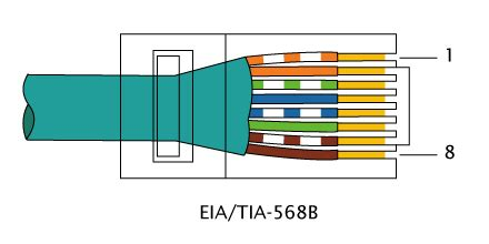 How Make Ethernet Cable The Ultimate Guide