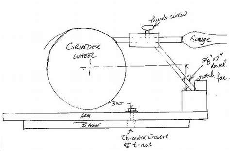 lathe grinding jig plans woodworking lathe chisels wood turning wood lathe