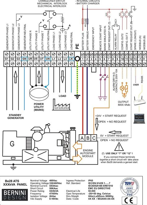 Wiring A Switch To An Schematic by Generac Manual Transfer Switch Wiring Diagram